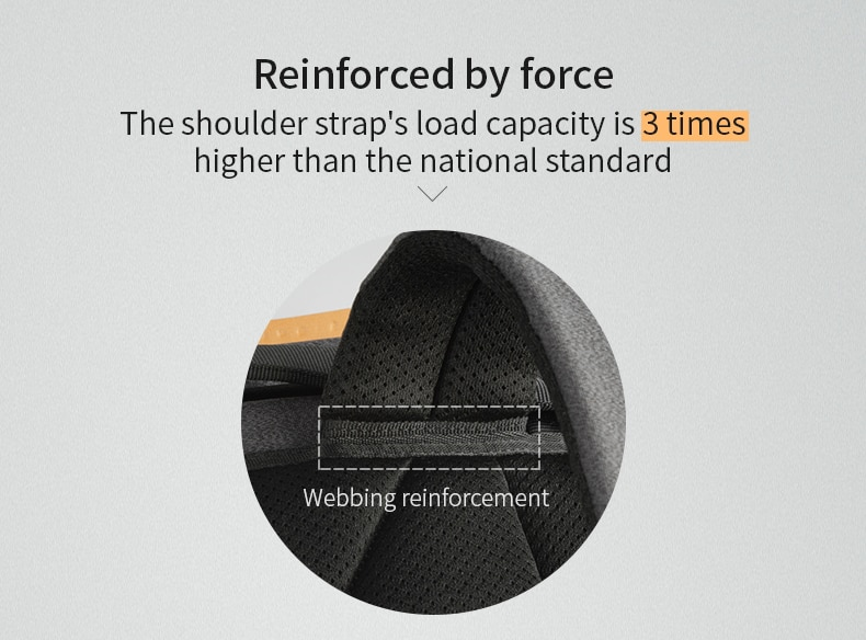 New waterproof anti-theft backpack with USB port.