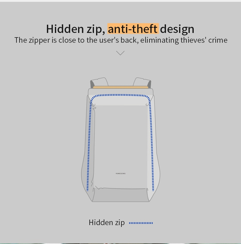 Best waterproof anti-theft backpack with USB charging 2020.